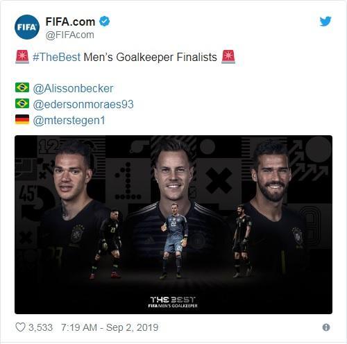 Alisson e Ederson são indicados ao prêmio de melhor goleiro do mundo