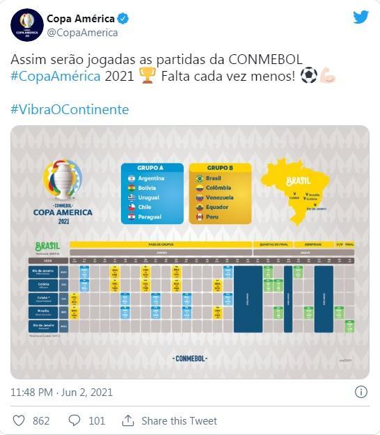 Conmebol divulga tabela da Copa América 2021